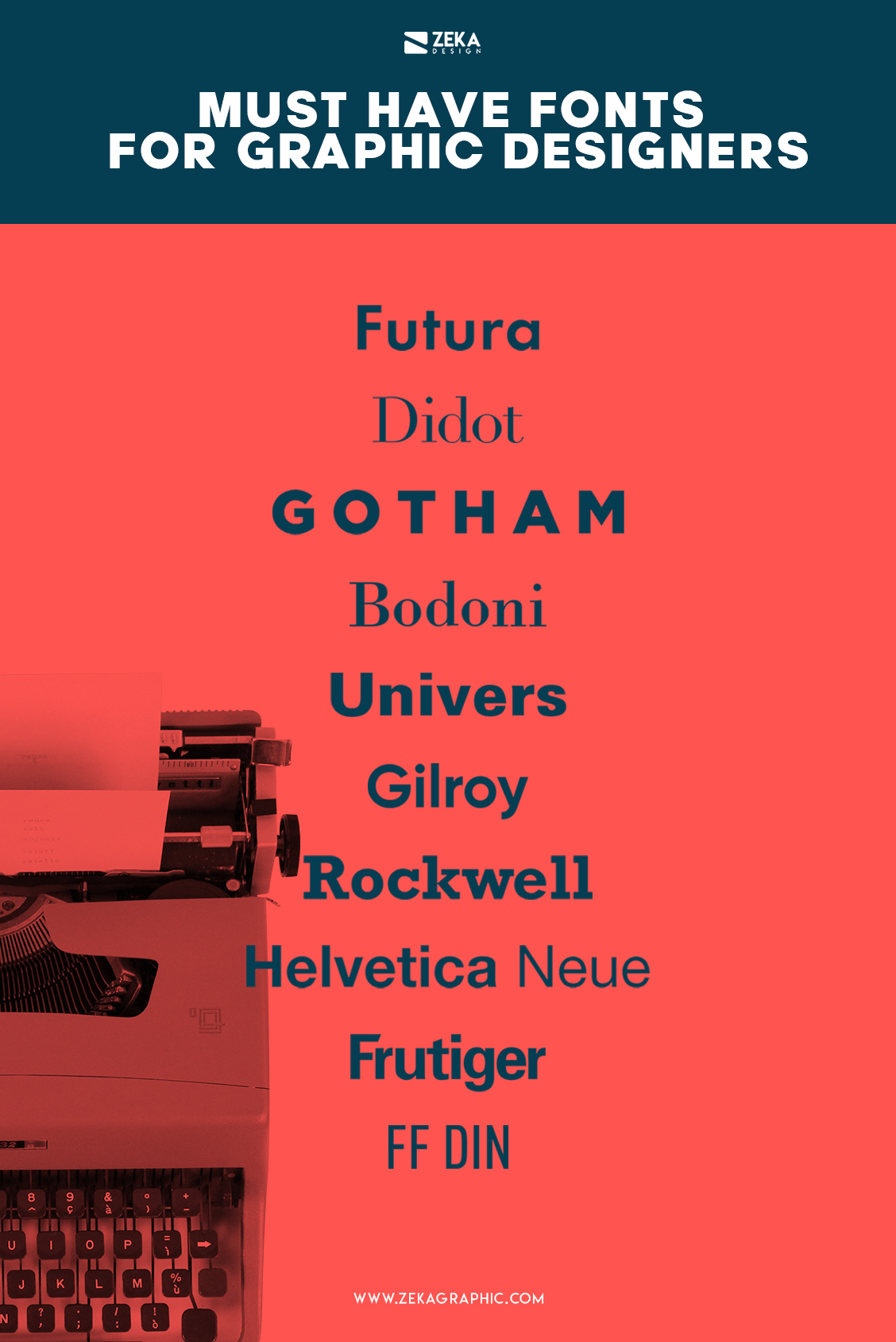 Must Have Fonts for Graphic Designer Infography