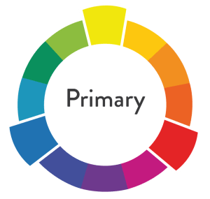 Primary Colors Color Theory Blog 2