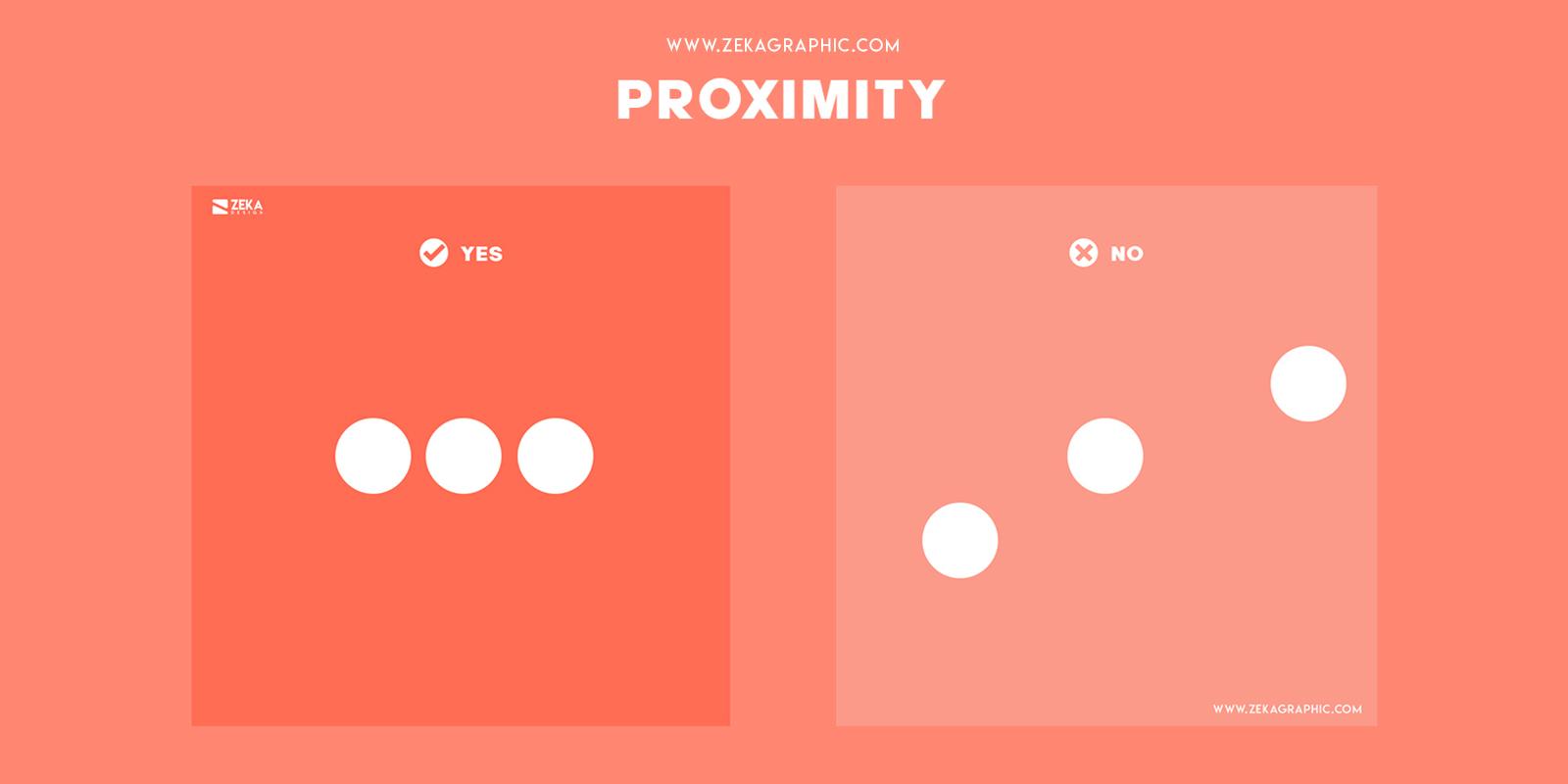 Proximity Visual Hierarchy Principles in Graphic Design