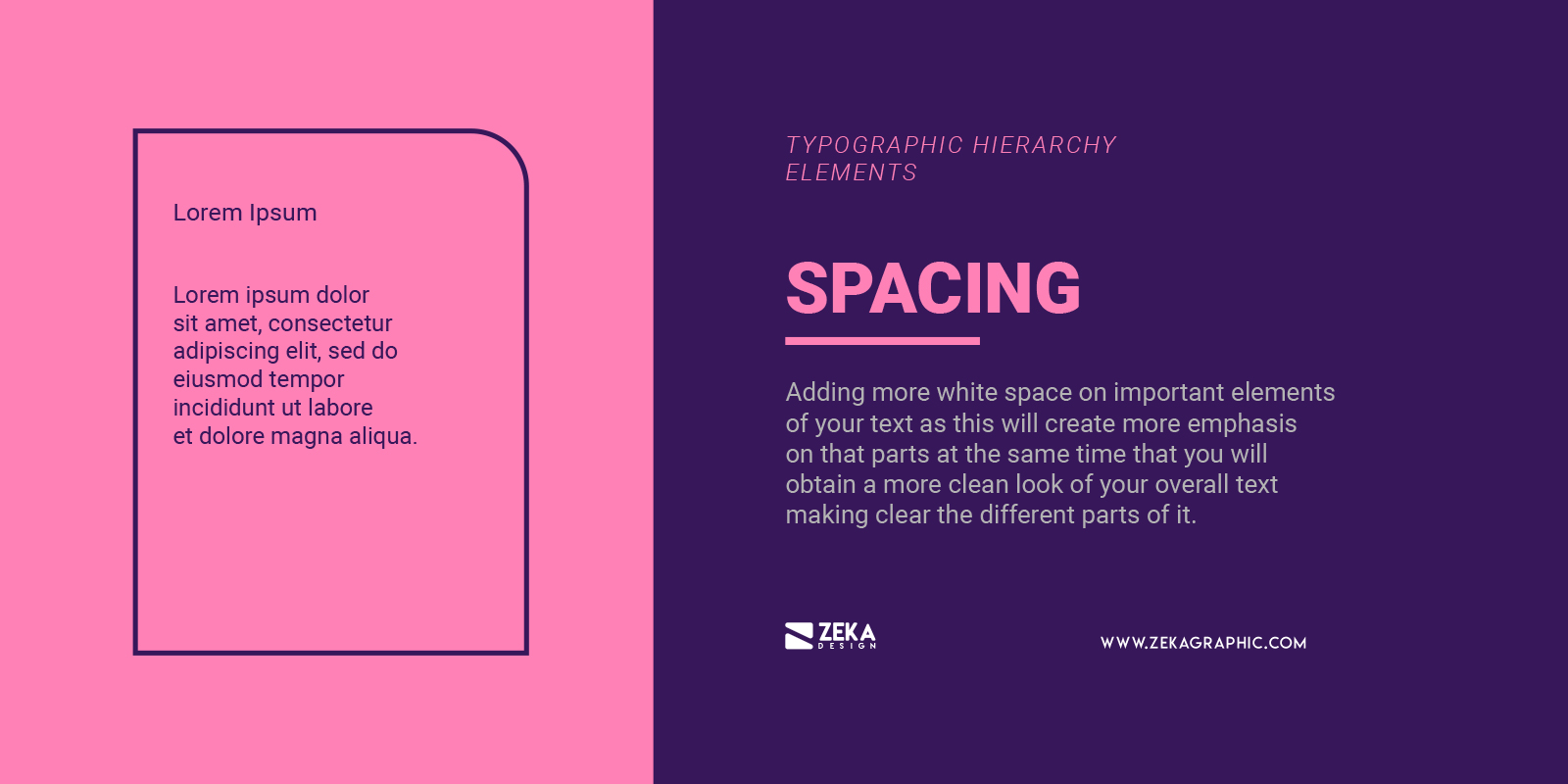 Text Spacing for Typographic Hierarchy in Graphic Design