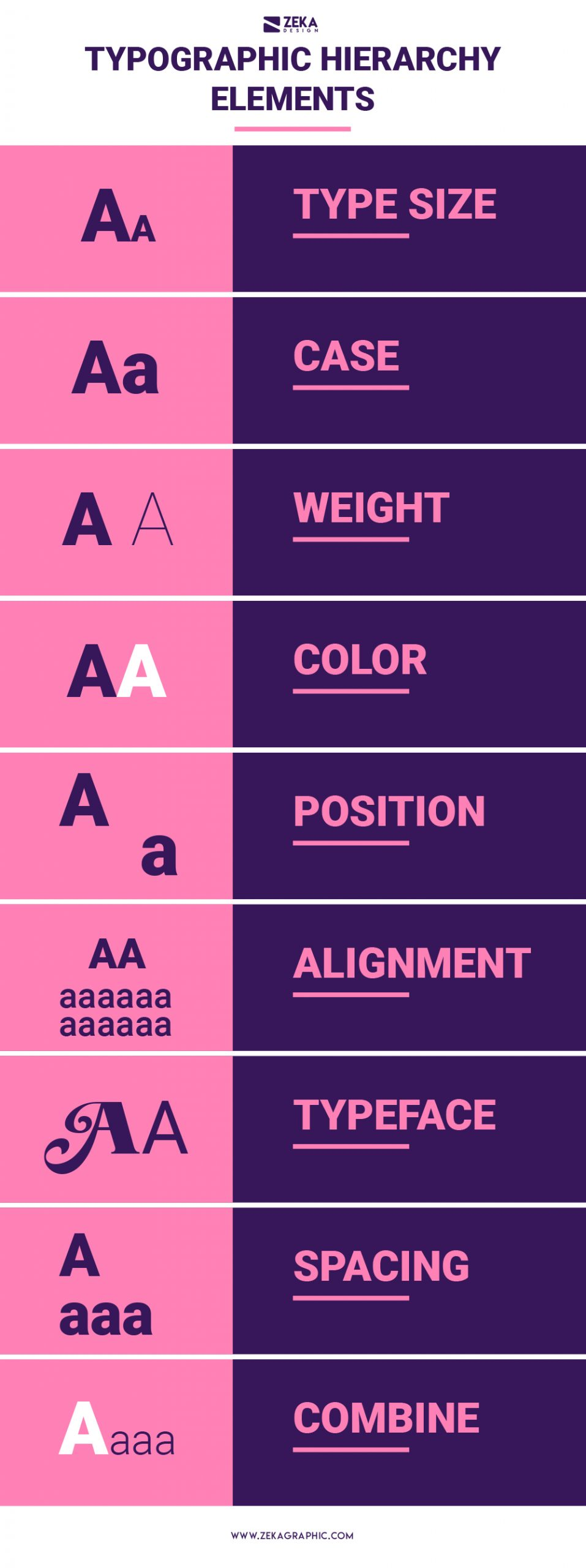 Typographic Hierarchy Elements in Graphic Design