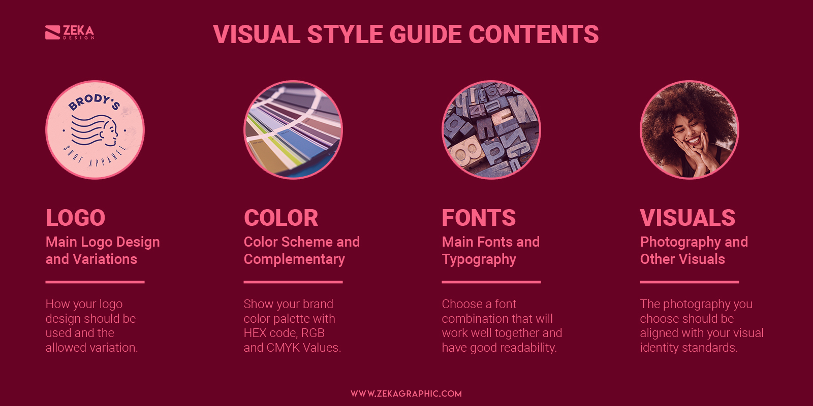 Visual Style Guide Contents
