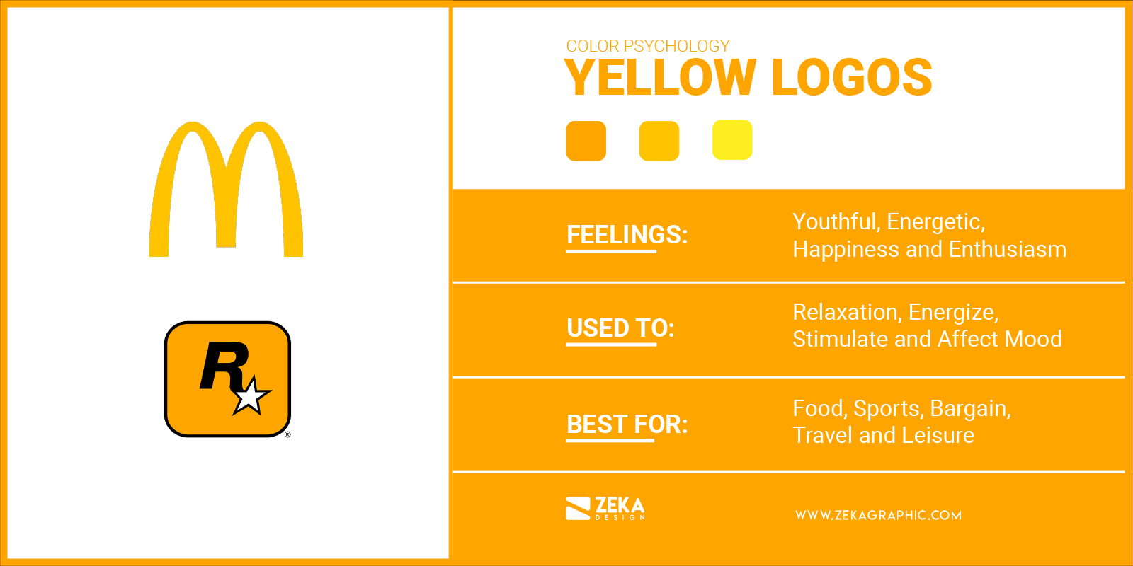 Yellow Logos Meaning in Graphic Design