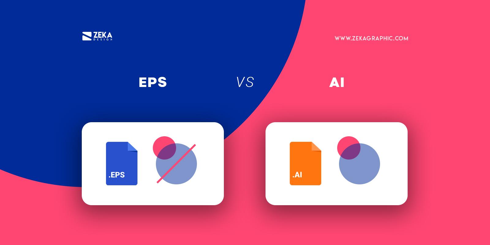 EPS vs AI File Format Graphic Design Terms Explained