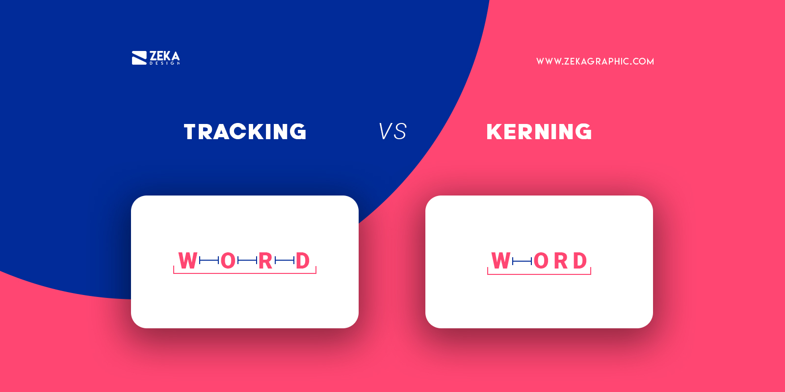 Tracking Vs kerning Graphic Design Terms