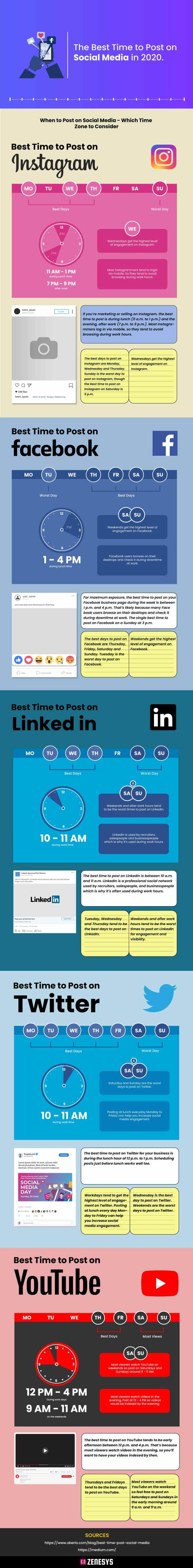 The best time to post on Social Media in 2020 | An Infographic