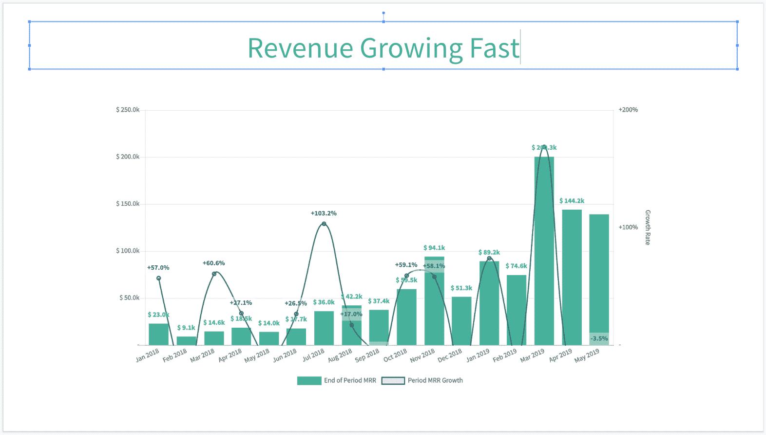 zenflow chart on a Google Slide presentation