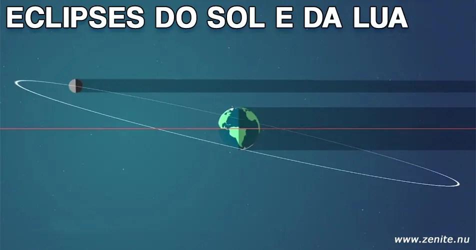 Eclipses do Sol e da Lua