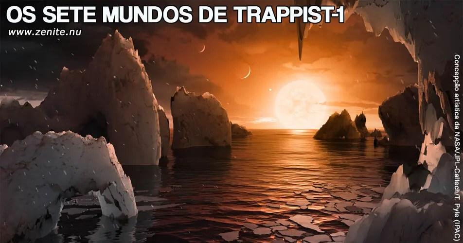 Sistema de Trappist-1