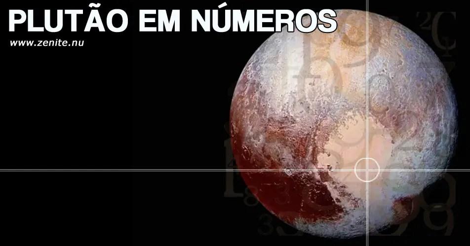 Plutão em números