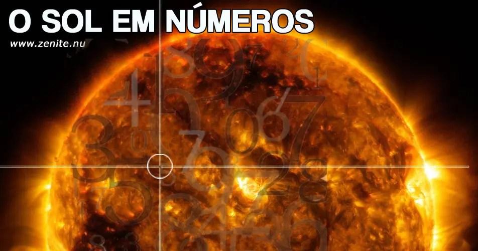 Sol em números