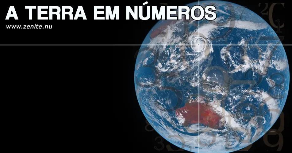 Terra em números
