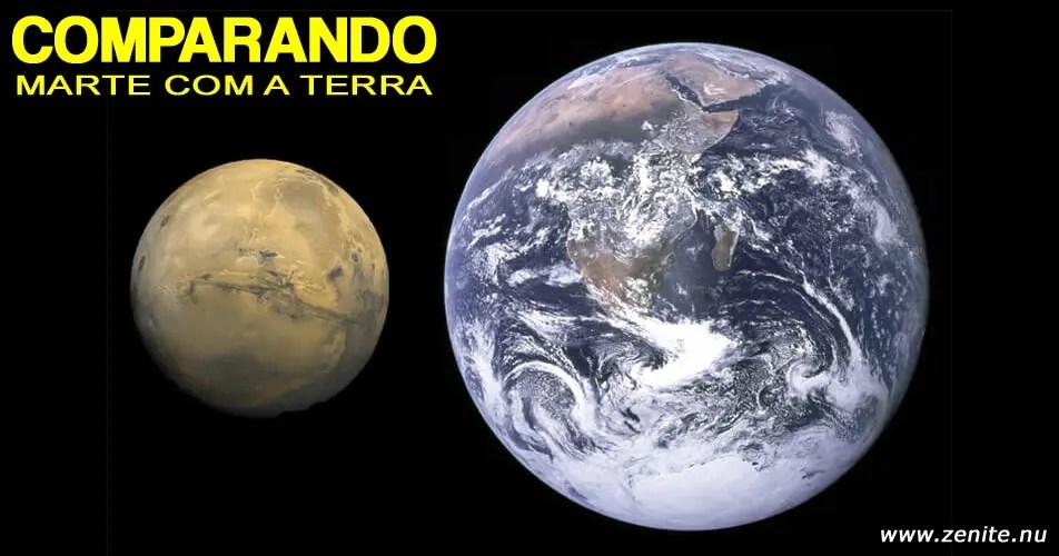 Comparando Marte com a Terra