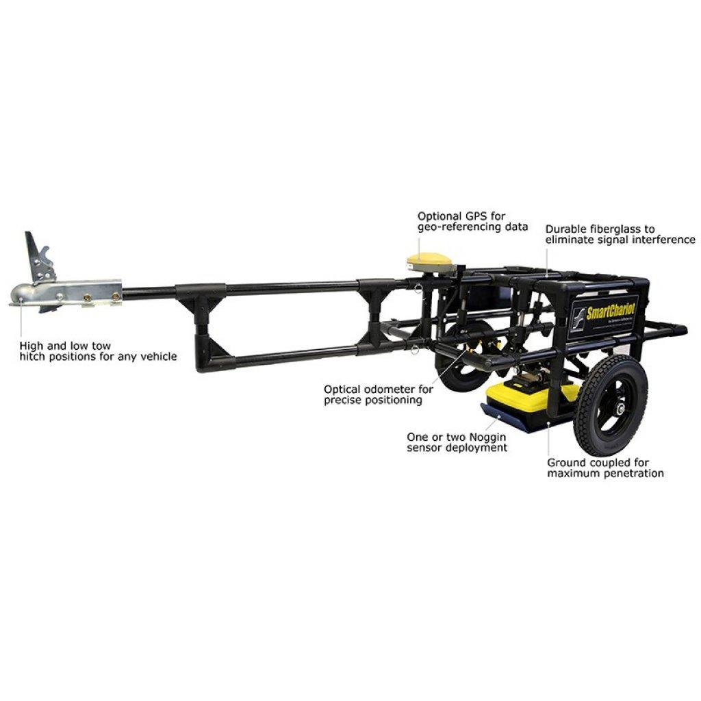 Gps Survey Equipment