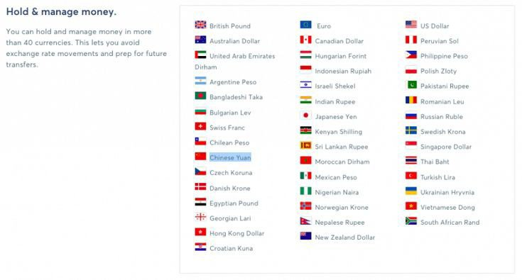 Transferwise supported countries