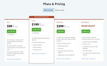 Smrush pricing