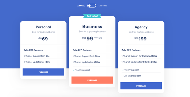 Zelle Pro Theme Pricing Plan