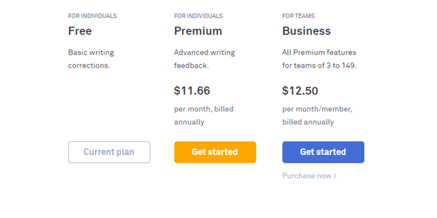 Grammarly Premium plan