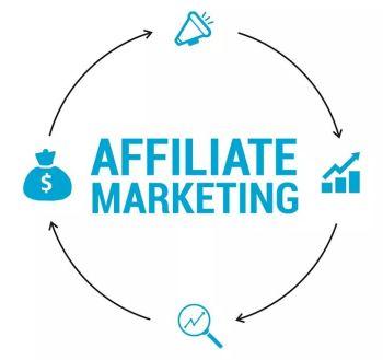Affiliate marketing Home Business Ideas