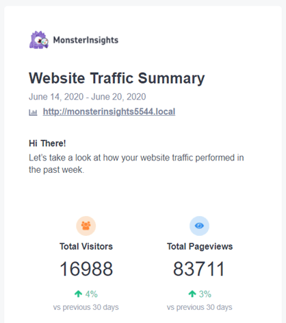 website traffic summary on google analytic reports