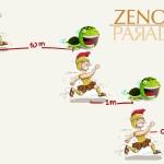 Permodelan Matematika - Zeno Paradox 3