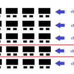 cluster sampling Gimana sih Cara Kerja Quick Count itu?