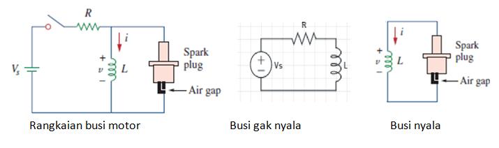 rangkaian busi motor