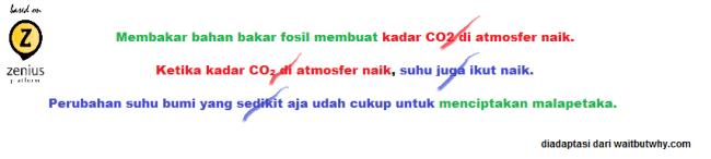 silogisme bahan bakar fosil - logo