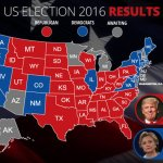 Demokrasi US Election Trump and Hillary