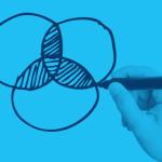 Gimana Cara Mengerjakan Soal TPS / TPA Diagram Venn? 3