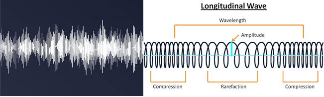 contoh gelombang mekanik