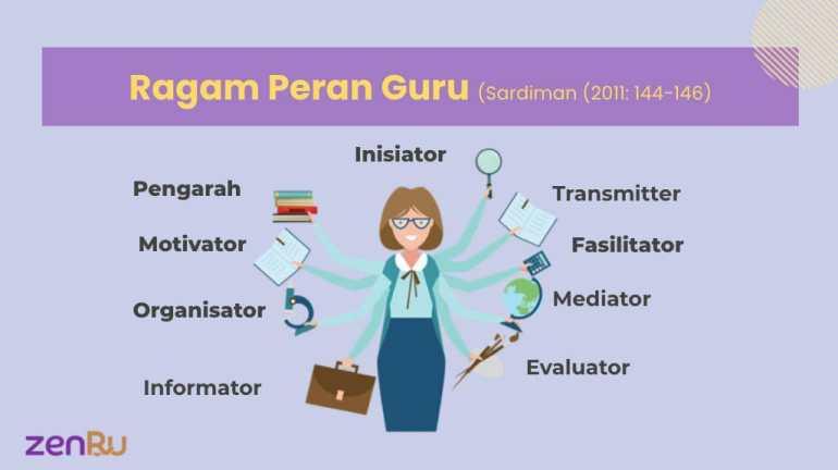 peran guru