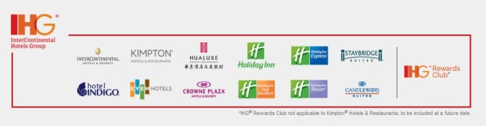 Increased Offer On the IHG Rewards Club Credit Card- IHG Brands