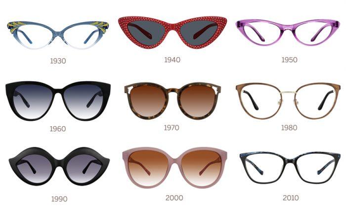 History Of The Cat Eye Glasses Zenni Optical