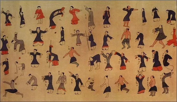 Sequenza di esercizi psicofisici proveniente dalla tomba di Mawangdui