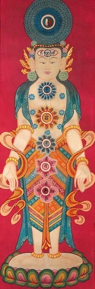 chakra hinduism