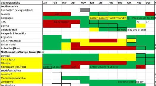 RTW Planning Spreadsheet
