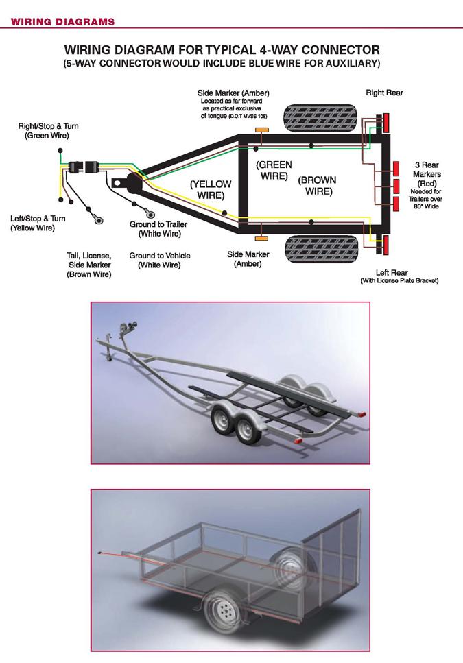 semi trailer wiring harness kits rh pandarestaurant us Semi Truck Trailer Wiring tractor trailer wiring harness