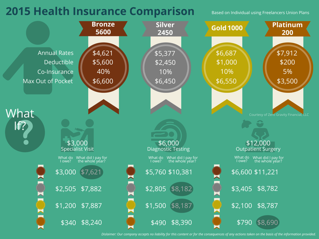 compare two financial benchmarking techniques in health care Financial benchmarking is among the more effective techniques for extracting information from a health care enterprise's historical operating performance and presenting it in a form that.