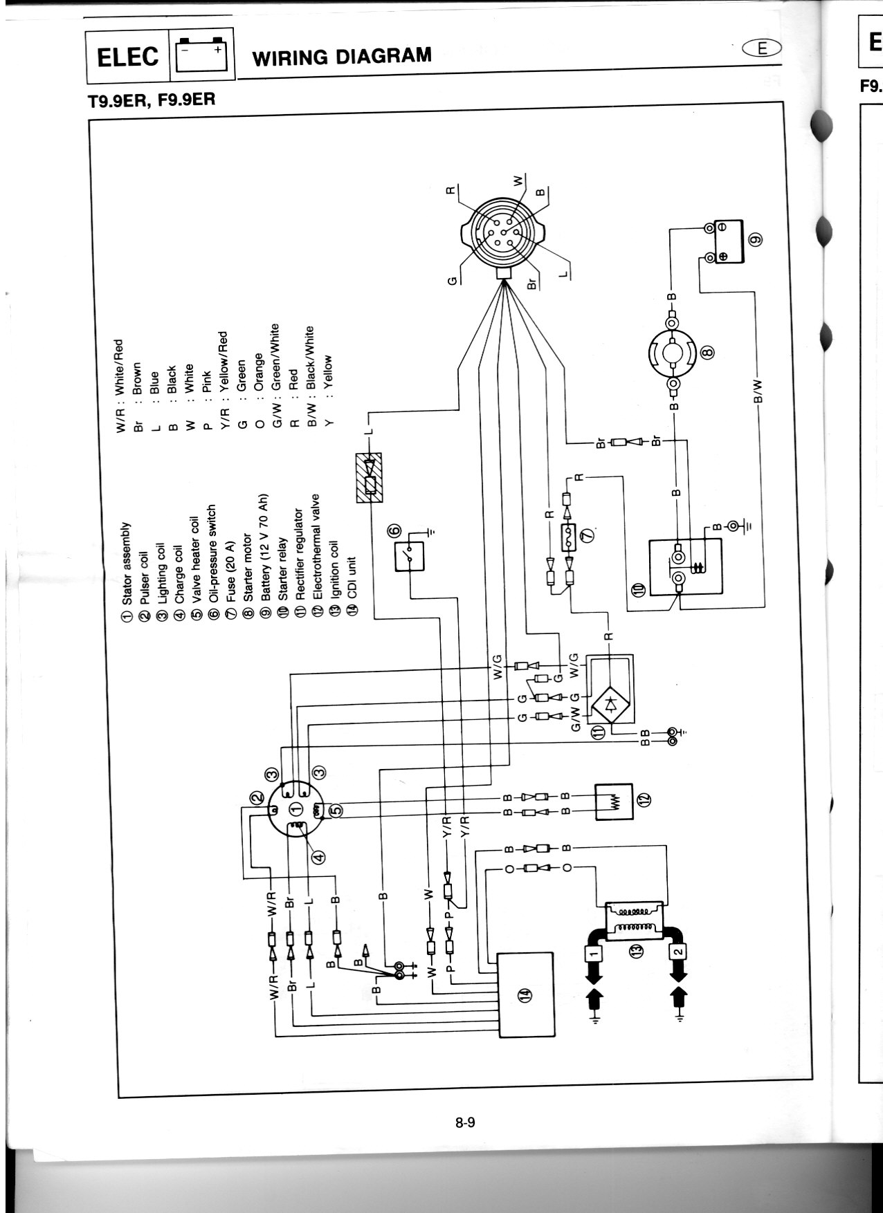 T9.9_Wiring_Diag yamaha rx 100 wiring diagram yamaha wiring diagrams for diy car Yamaha Outboard Wiring Diagram at eliteediting.co