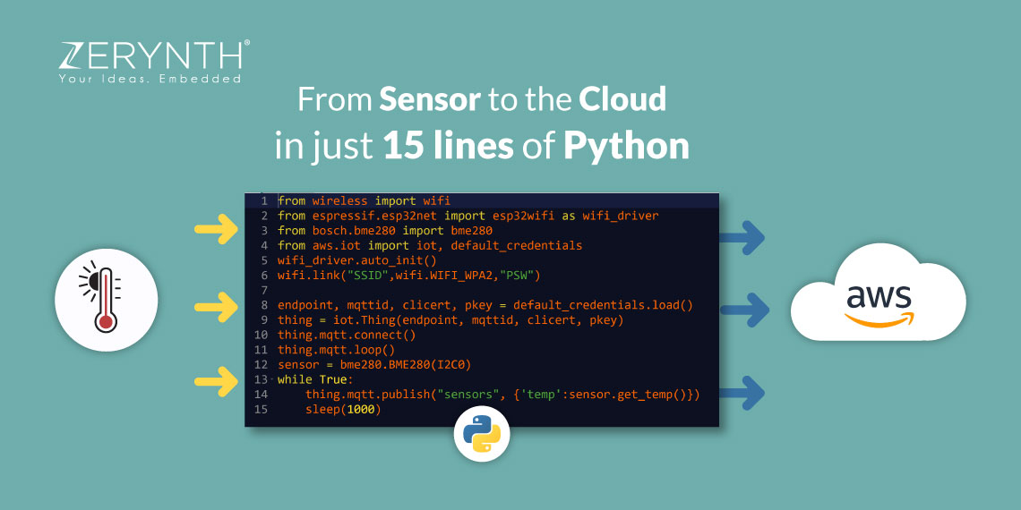 From sensor to the Cloud in just 15 lines of Python
