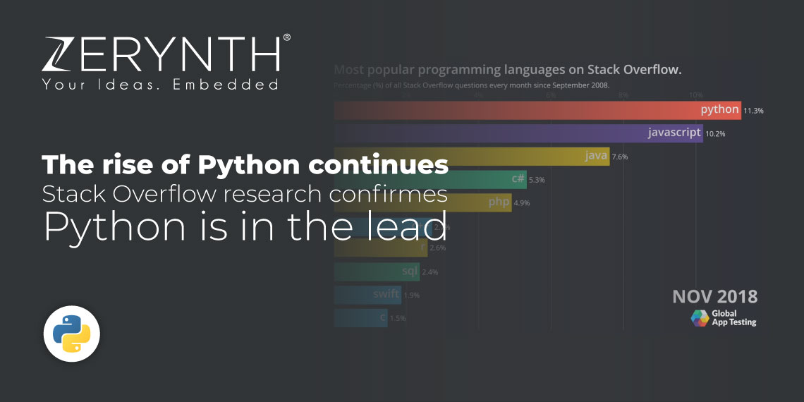 The rise of Python continues - most popula programming languages - Zerynth