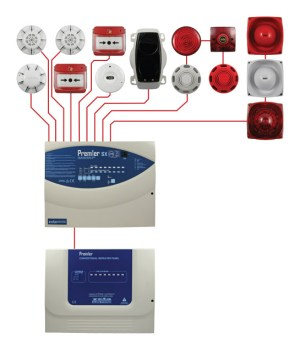 Conventional Fire Alarm Systems Typical Wiring Diagram