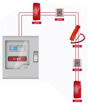 Fire Telephone Systems Typical Wiring Diagram  Zeta
