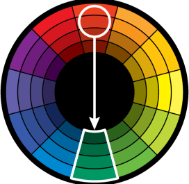 color-wheel-direct