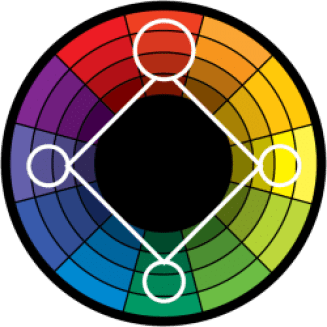 color-wheel-tetradic