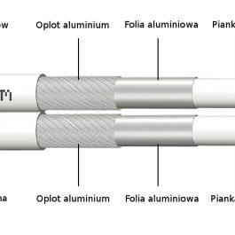 Kabel RG6 x2 Megasat Twin 90dB biały 100m