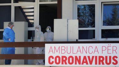 Photo of Rekord i zi në Kosovë, regjistrohen 6 viktima nga Covid-19 në 24 orët e fundit