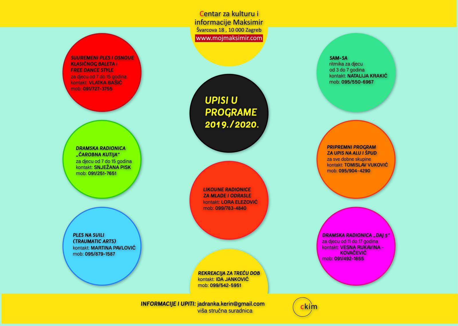 CKIM - popis programa za školsku godinu 2019./2020.