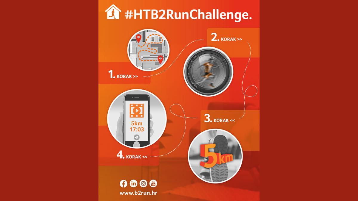 ht b2 run challenge - online run - 2020